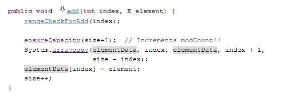 Adding an element in ArrayList at index i