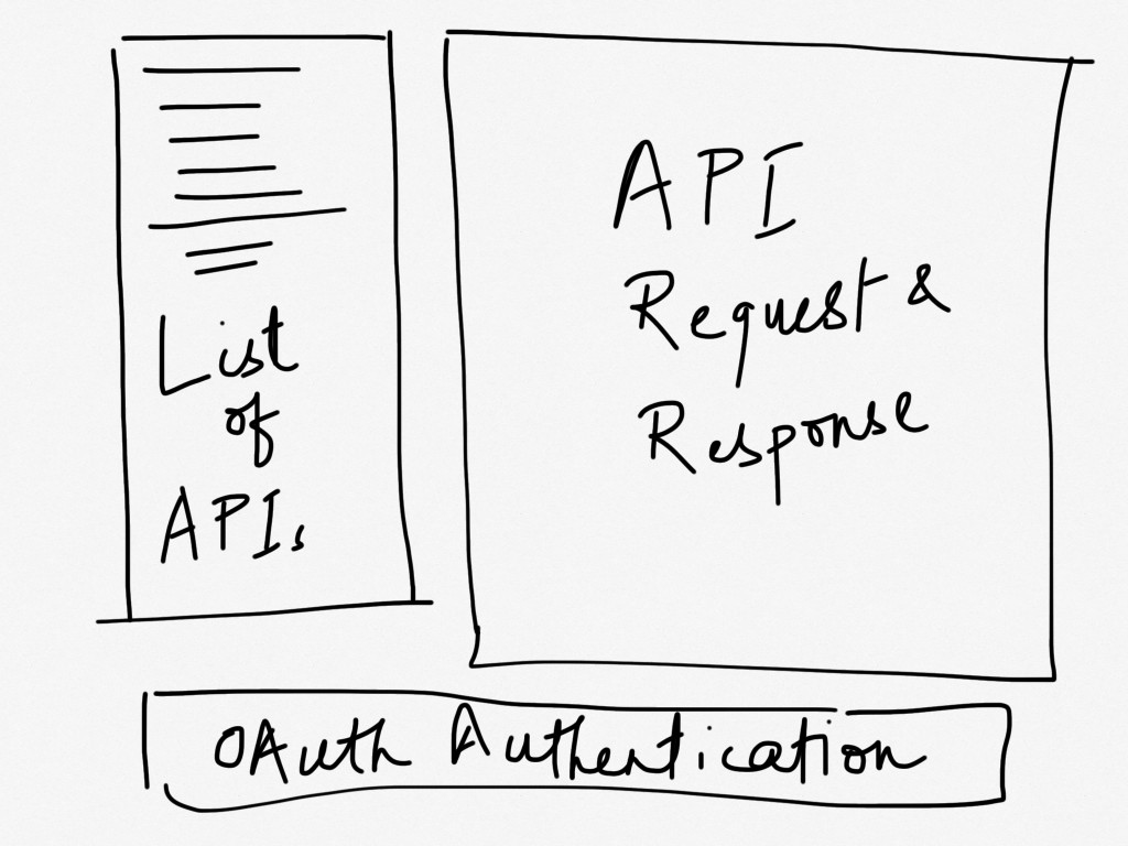 Google OAuth 2.0 Playground