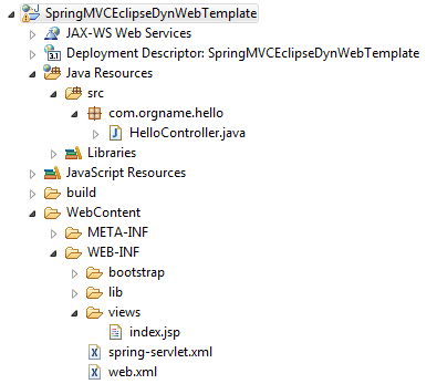 Spring MVC 4 Eclipse Dynamic Web Project Folder Structure
