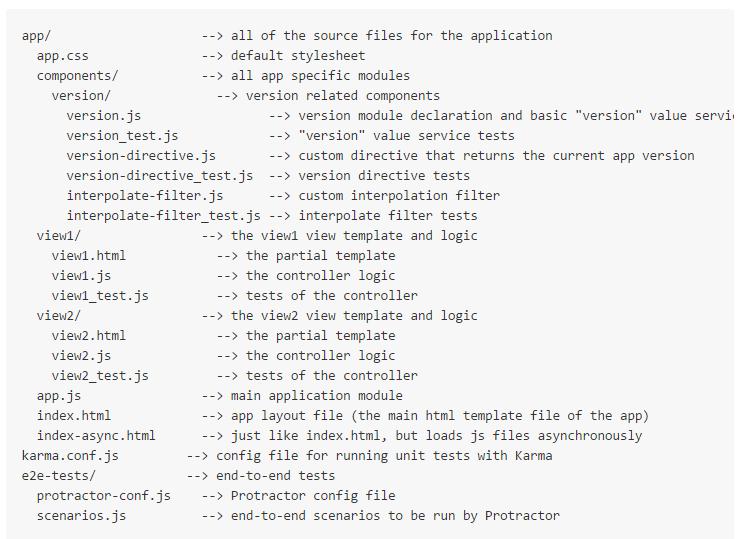 app folder structure