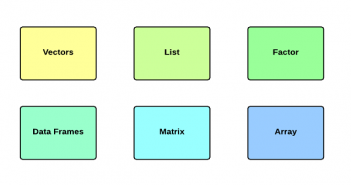 R Data Types