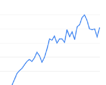 Trends: EmberJS