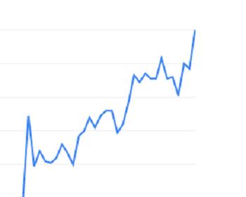 Trends: MeteorJS