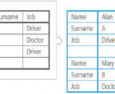 Learn R – How to Extract Rows & Columns from Data Frame