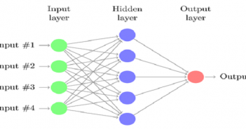 7 Steps to Train a Neural Network