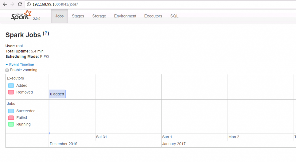 Accessing Spark Context WebUI Running on Docker