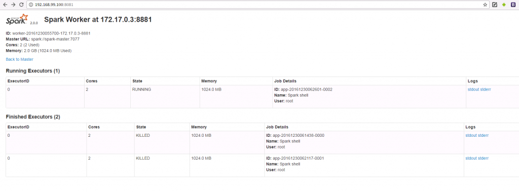 Accessing Spark Worker Node WebUI while running on Docker