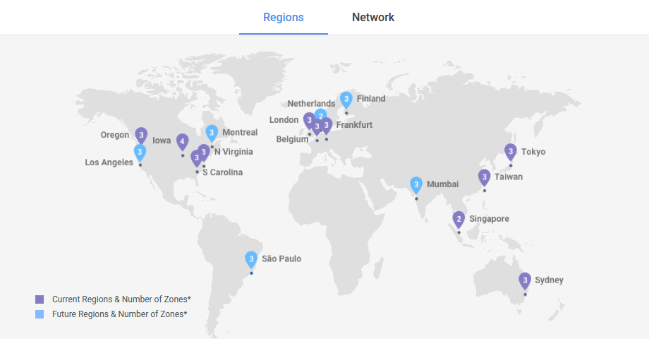 Google Cloud Regions Zones