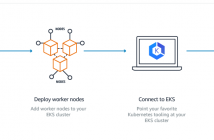 Deploy first cloud-native apps on kubernetes