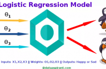 logistic regression interview questions and practice tests