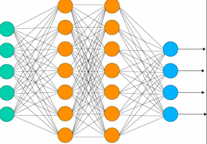 Neural networks tutorials