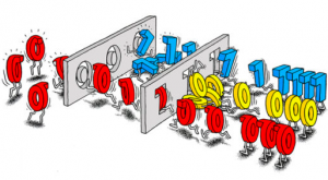 Quantum Computing Interview Questions