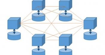 distributed ledger world state database transaction logs