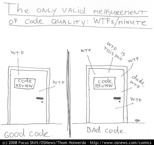 Code Review Comments vis-a-vis Code Quality