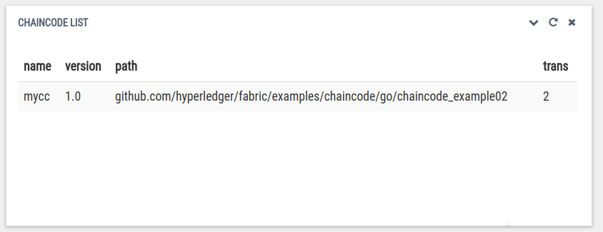 Hyperledger Explorer List of Chaincodes