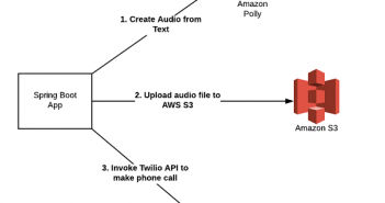 Java Archives - Page 2 of 7 - Reskilling IT