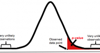 P-value explained with examples