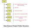 Data Science Project Folder Structure