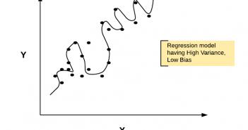 Regularization for regression models