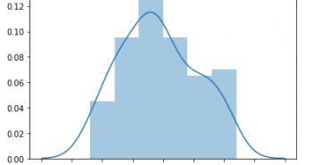 binomial experiment coin tossing 100 experiments 50 trials