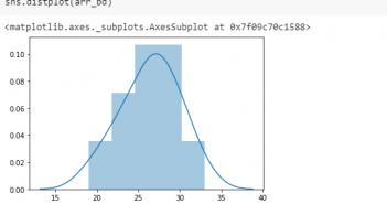 sample-binomial-distribution-plot