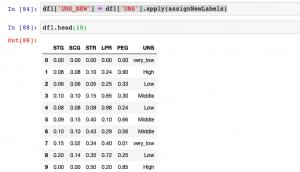 Python Dataframe Columns - Labels assigned new value