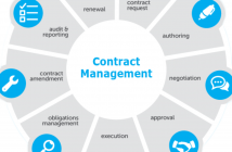 contract management use cases machine learning