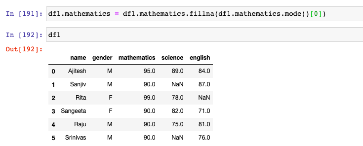 Use fillna method to replace missing values with mode values