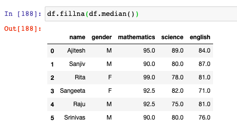 Use fillna method to replace missing values with median values
