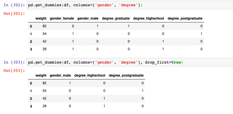 Pandas get_dummies used for one-hot encoding of multiple categorical features