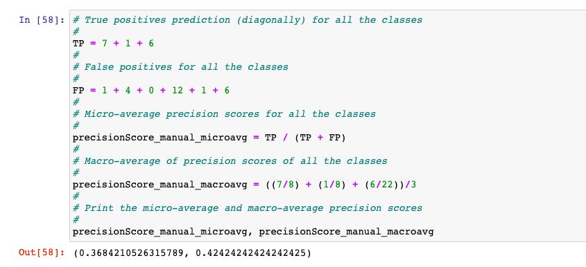 Micro-average and macro-average precision score calculated manually
