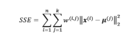 Objective function for K-means