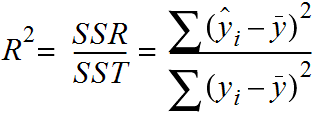 R-Squared as ration of SSR and SST