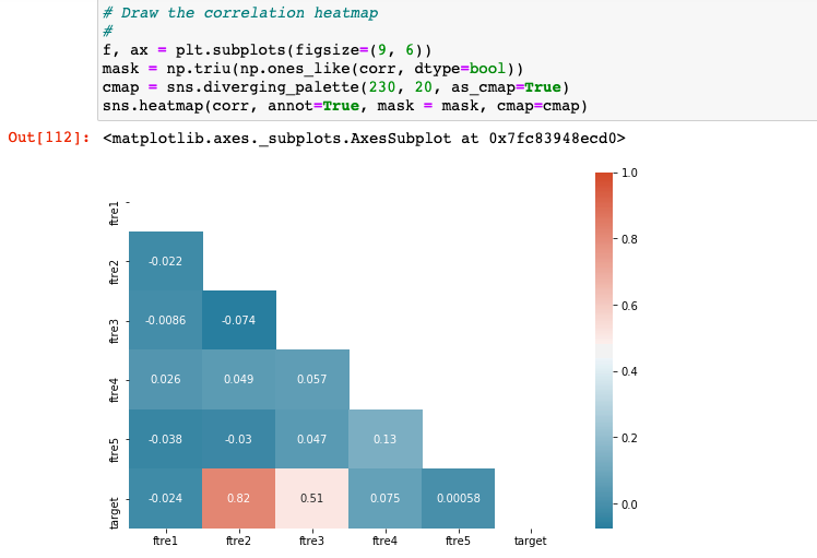 Correlation heatmap for data generated using make_regression