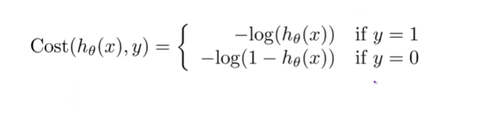 Fig 1. Logistic Regression Cost Function