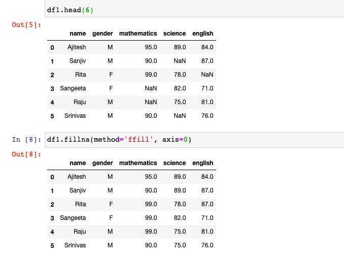 Replace missing values with method='ffill'