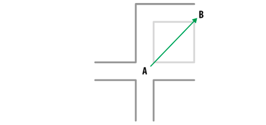 Euclidean distance between two different points