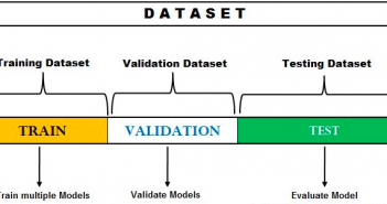 Hold-out-method-Training-Validation-Test-Dataset