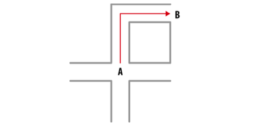 Manhattan distance between two points A and B