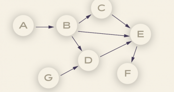 Sample-Directed-Acyclic-Graph