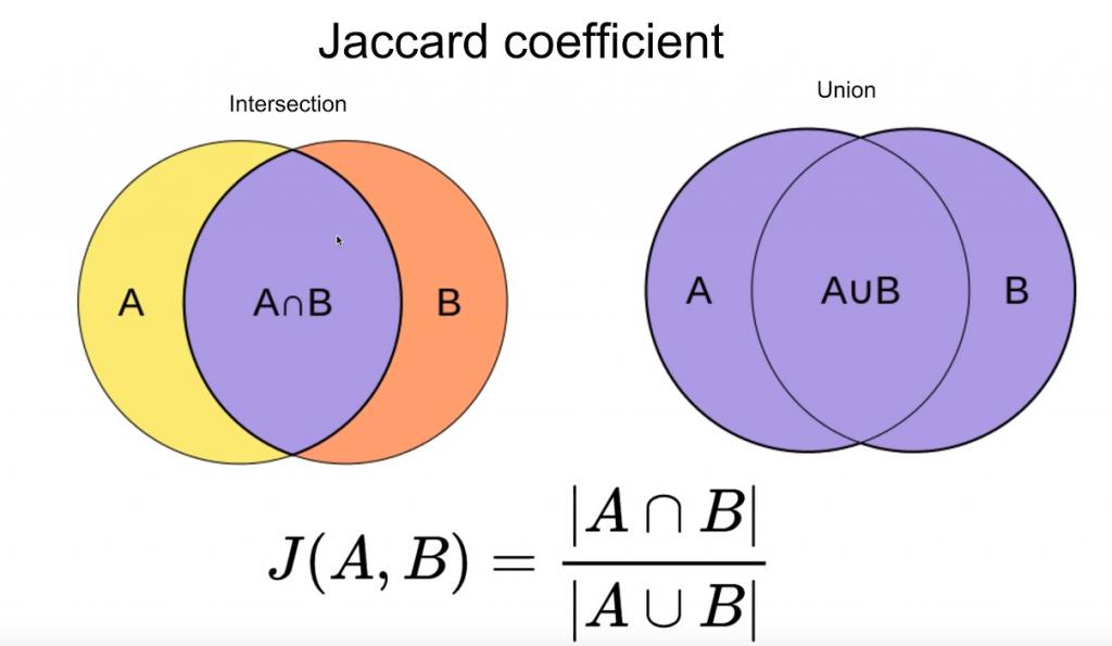 Statistical Distance Measure - Jaccard Distance