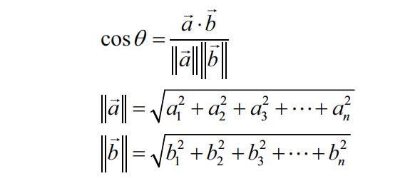 Cosine similarity between two vectors