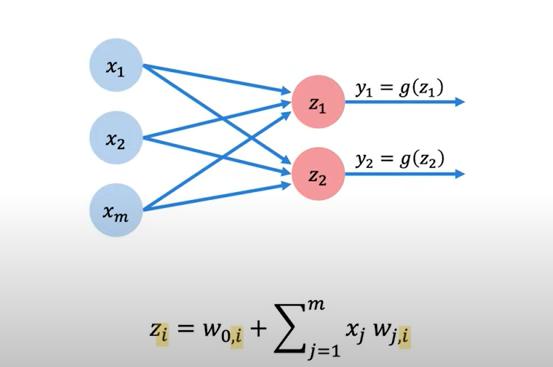 Multi output perceptron