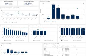 procurement analytics use cases