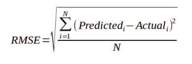 RMSE - Root mean square error