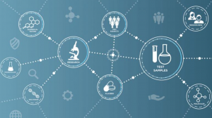 clinical trials predictive analytics machine learning use cases